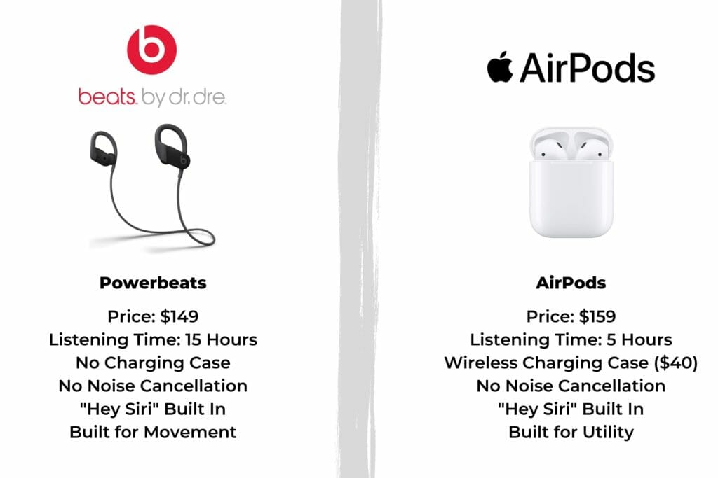 Beats vs. AirPods: What no one tells you about these 5 unique pairs 13