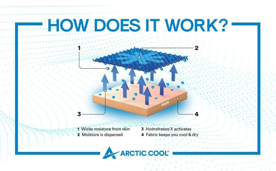 Arctic Cool Review: Scientifically Engineered Clothing to Keep you Cool 5