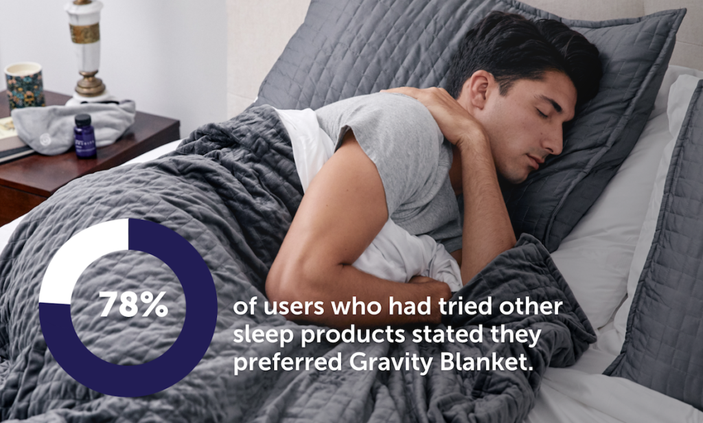 Gravity Blanket Review: The Most Prized Possessions of a Sleep-Deprived Mom 17